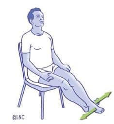 exercice pour arthrose du genou